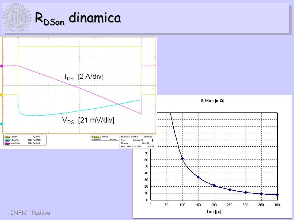 RDSon dinamica -IDS [2 A/div] VDS [21 mV/div] INFN – Padova